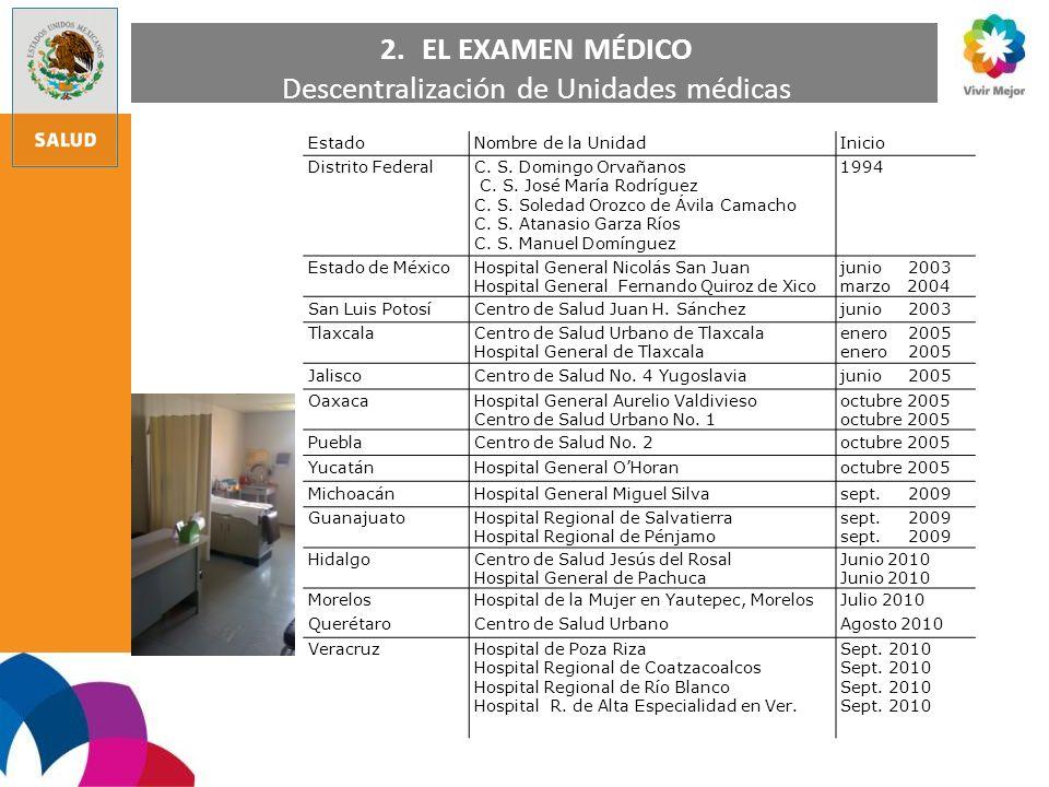 Descentralización de Unidades médicas