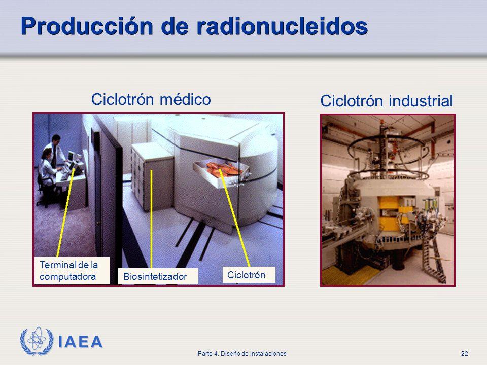 Producción de radionucleidos