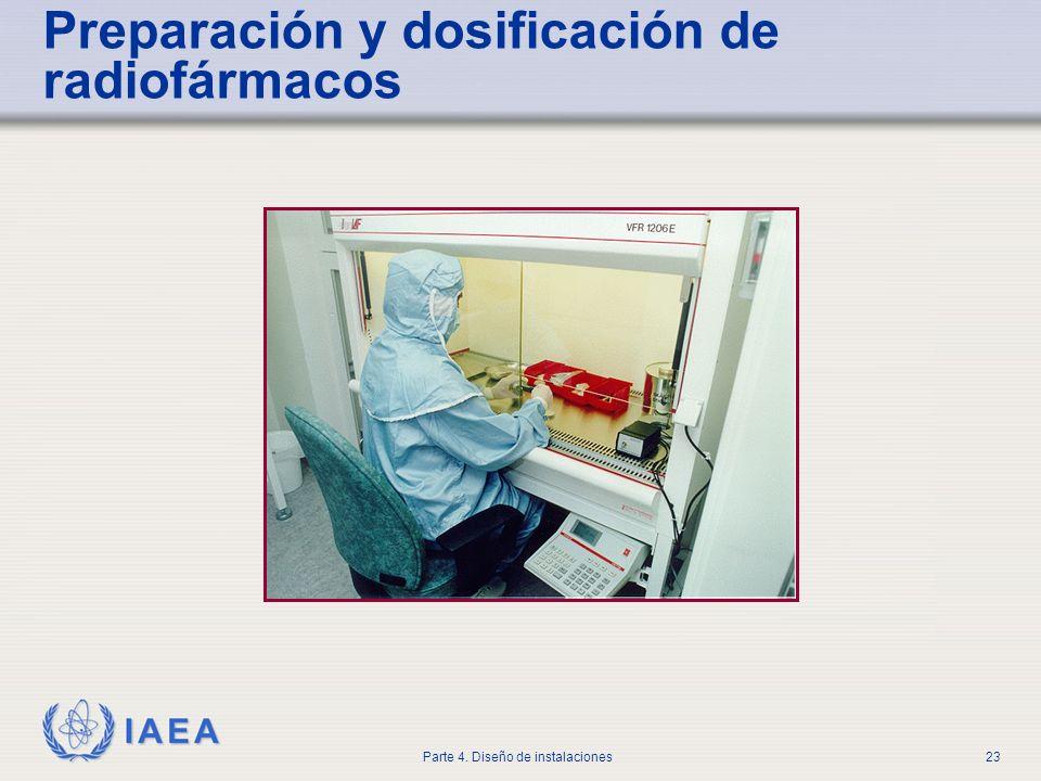 Preparación y dosificación de radiofármacos