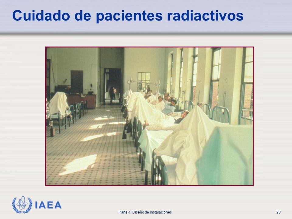 Cuidado de pacientes radiactivos