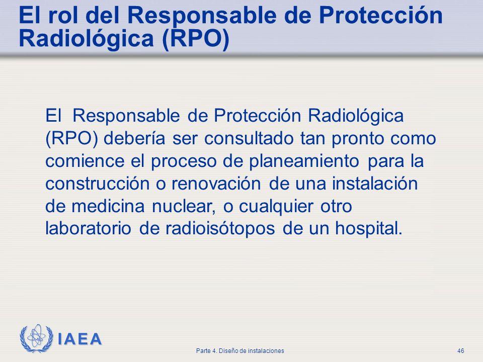 El rol del Responsable de Protección Radiológica (RPO)