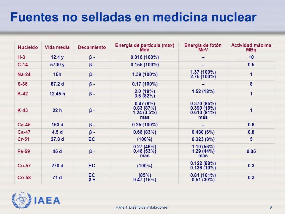 Fuentes no selladas en medicina nuclear