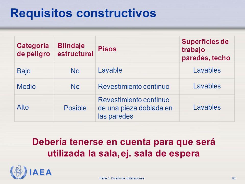 Requisitos constructivos
