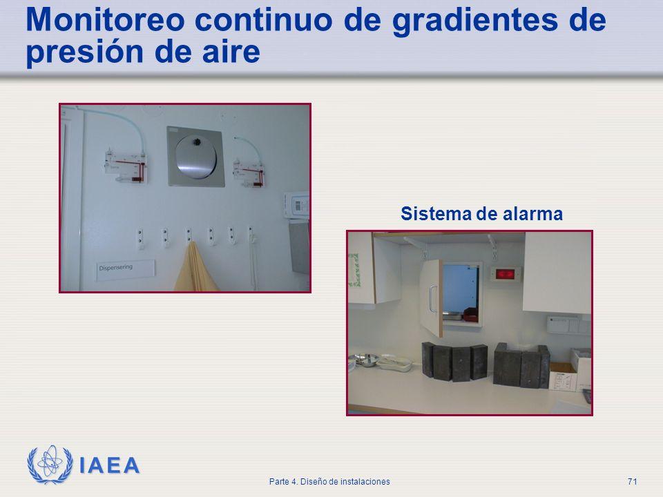 Monitoreo continuo de gradientes de presión de aire