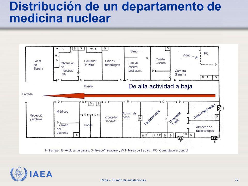Distribución de un departamento de medicina nuclear