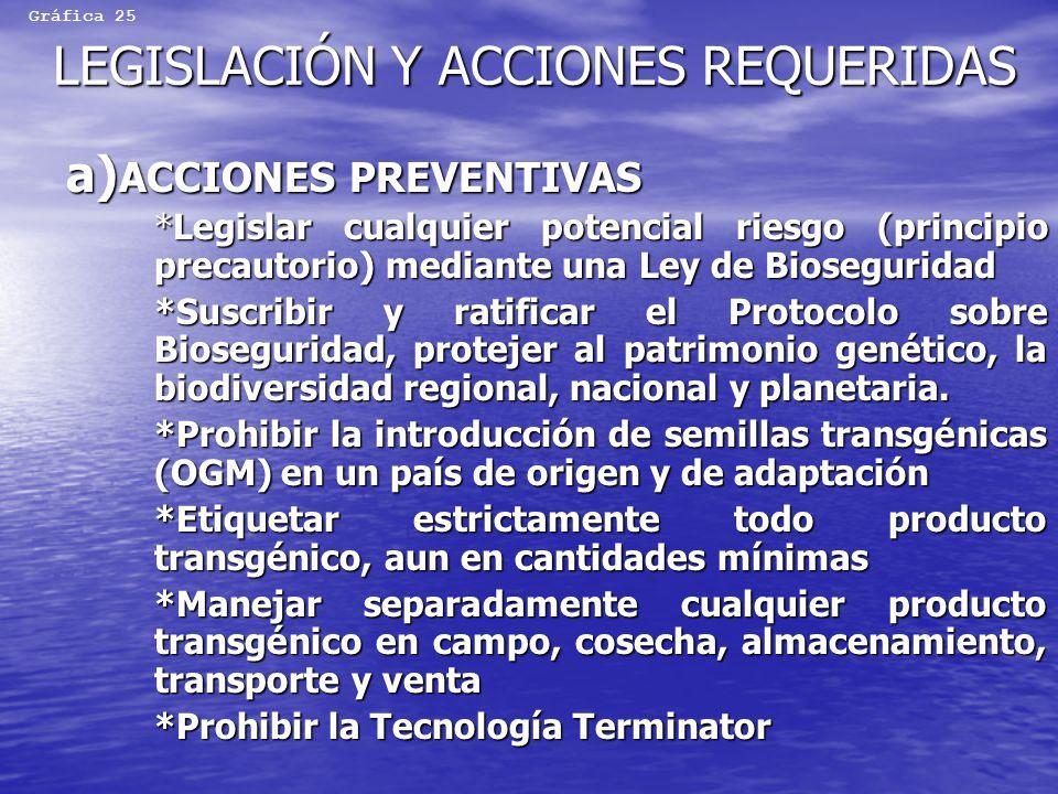 LEGISLACIÓN Y ACCIONES REQUERIDAS