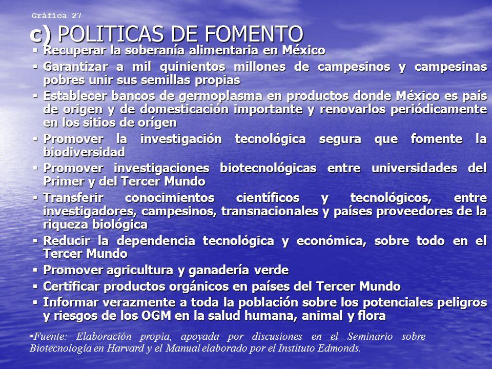 c) POLITICAS DE FOMENTO