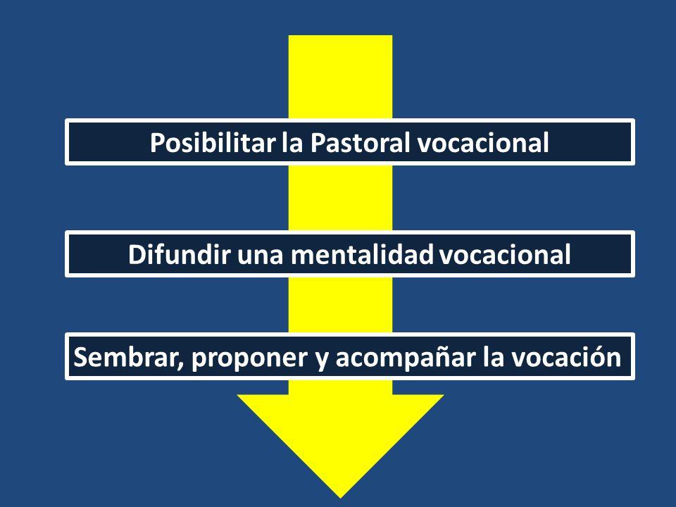 Posibilitar la Pastoral vocacional Difundir una mentalidad vocacional