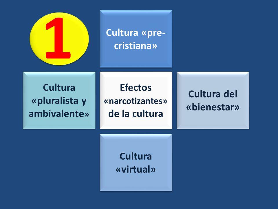 1 Cultura «pre-cristiana» Cultura «pluralista y ambivalente»