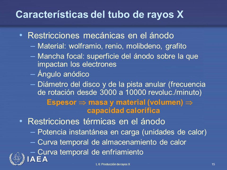 Características del tubo de rayos X