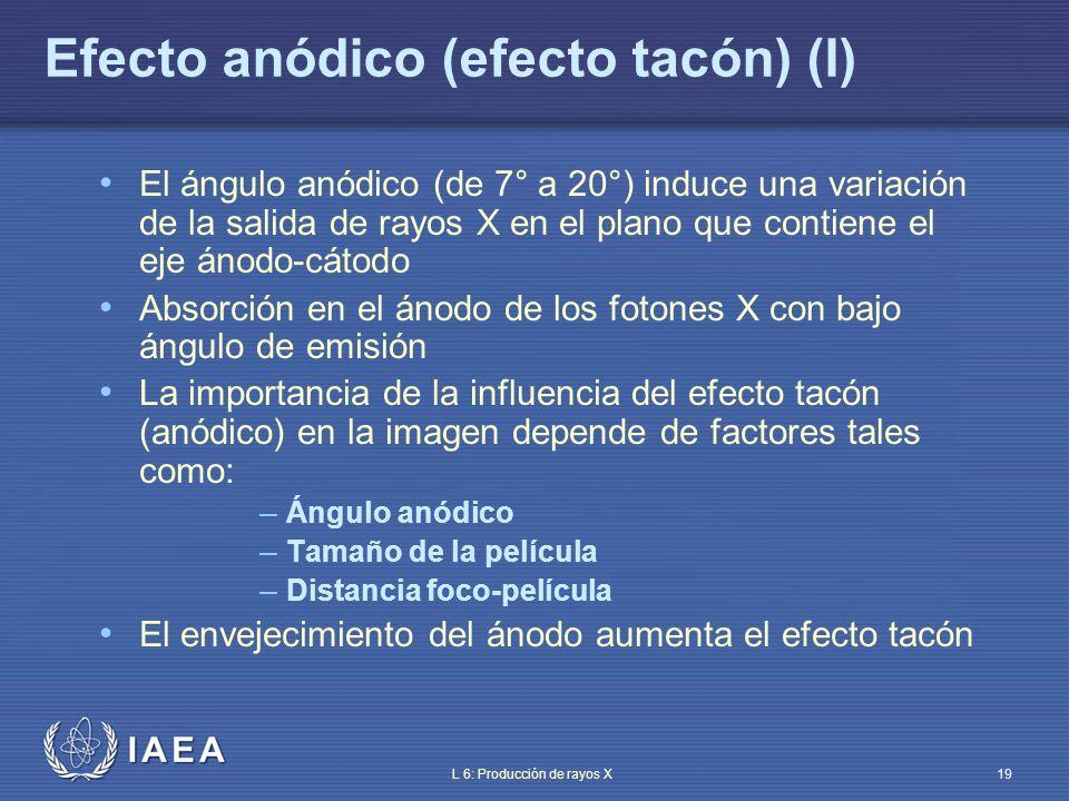 Efecto anódico (efecto tacón) (I)