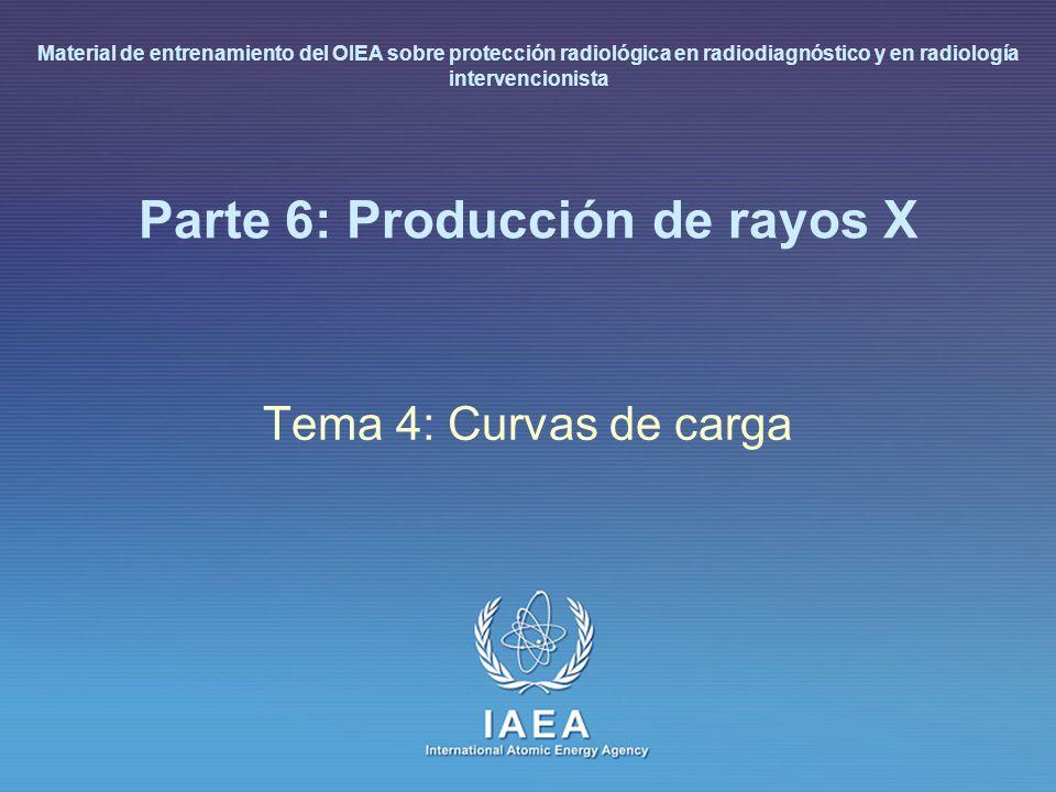 Parte 6: Producción de rayos X