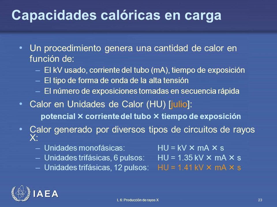 Capacidades calóricas en carga
