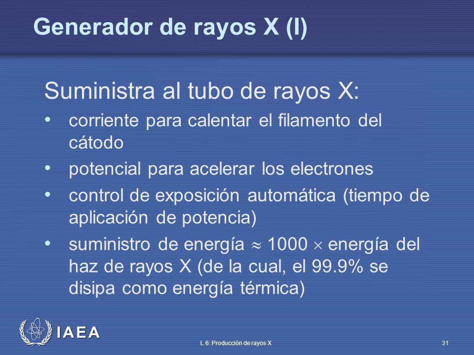 Generador de rayos X (I)