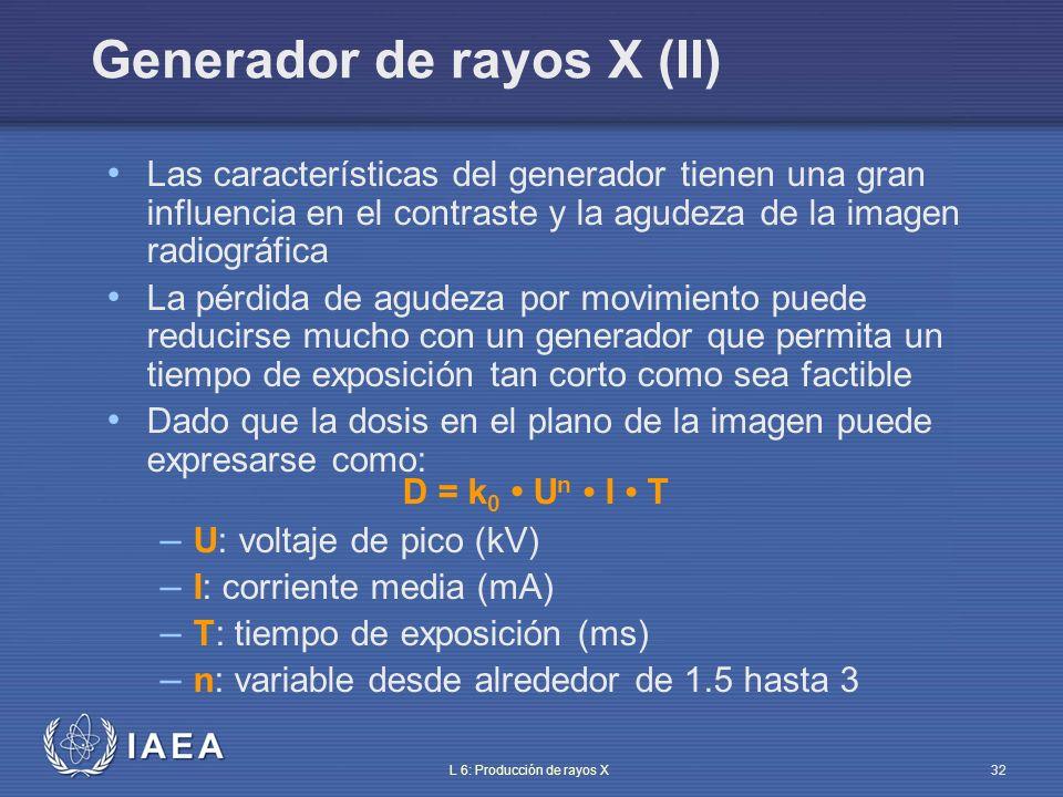Generador de rayos X (II)