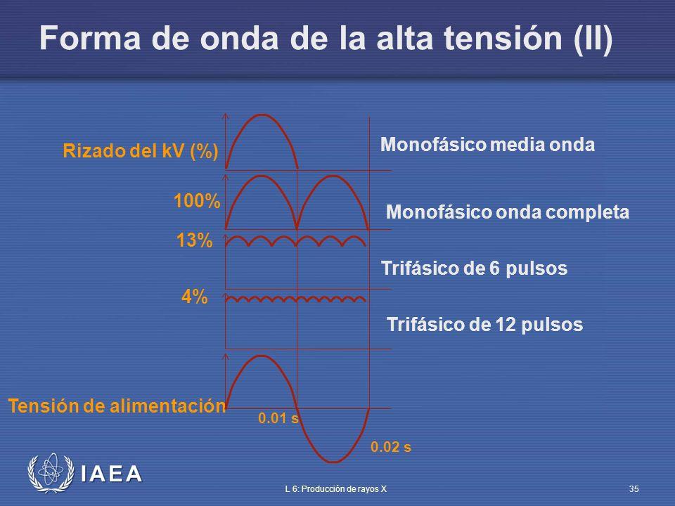 Forma de onda de la alta tensión (II)
