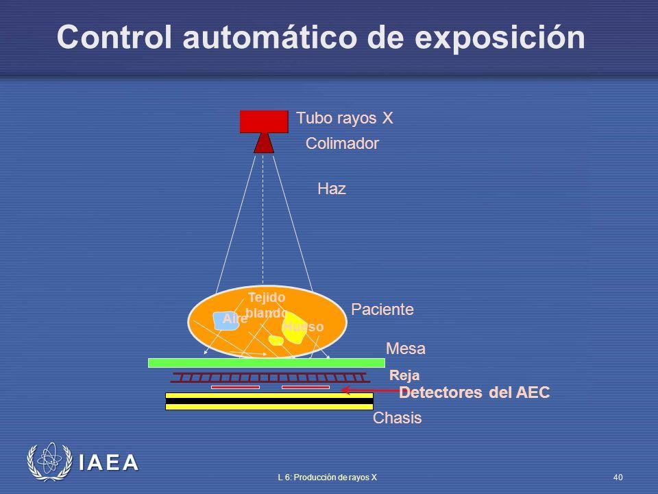 Control automático de exposición