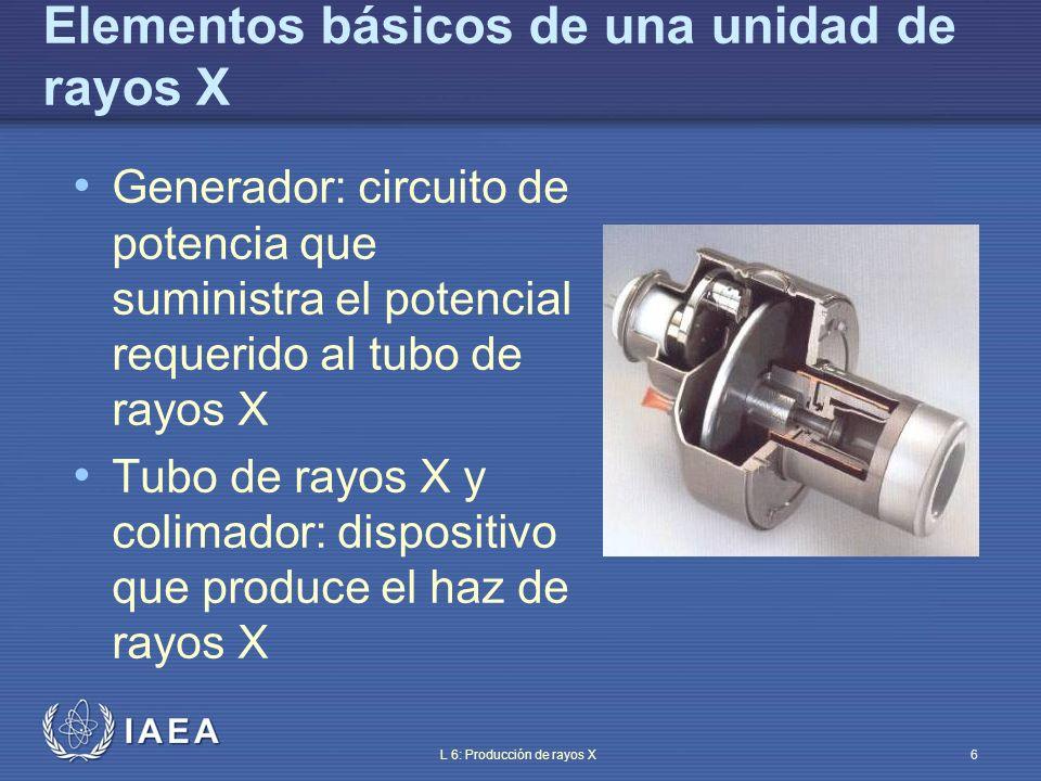 Elementos básicos de una unidad de rayos X