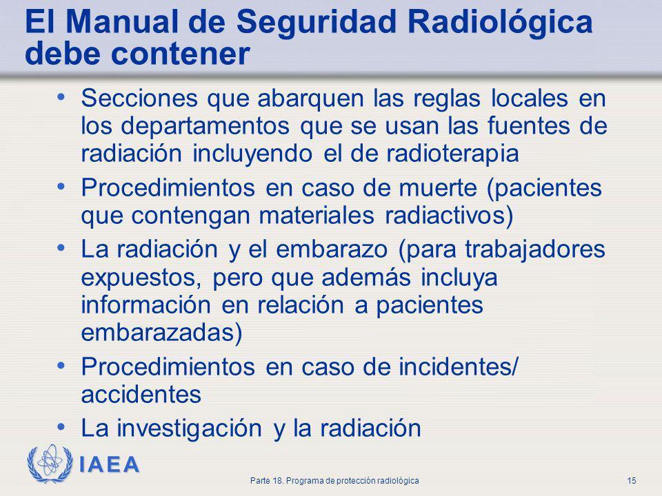 El Manual de Seguridad Radiológica debe contener