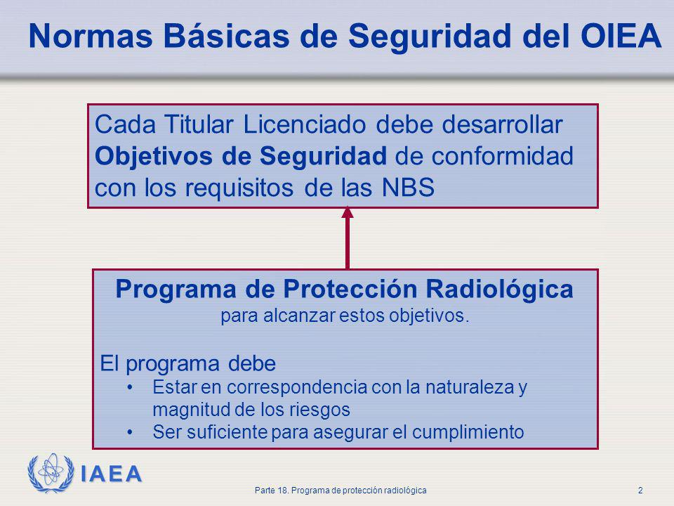 Normas Básicas de Seguridad del OIEA