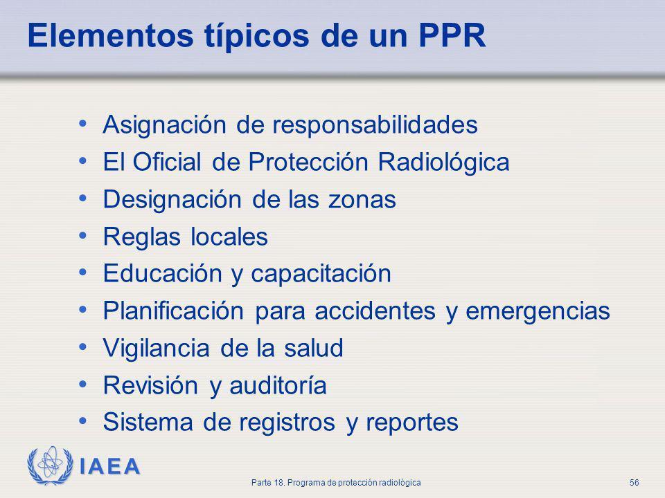 Elementos típicos de un PPR