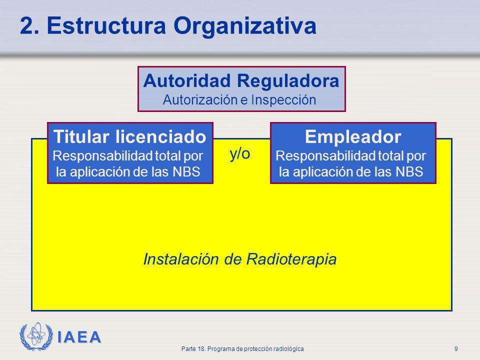 2. Estructura Organizativa
