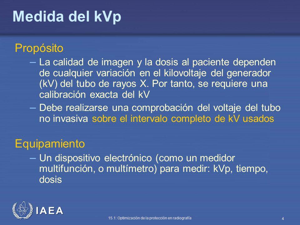 Medida del kVp Propósito Equipamiento
