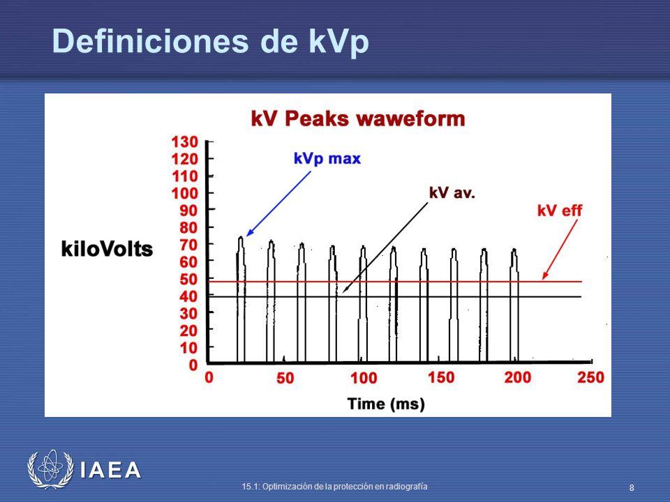 Definiciones de kVp