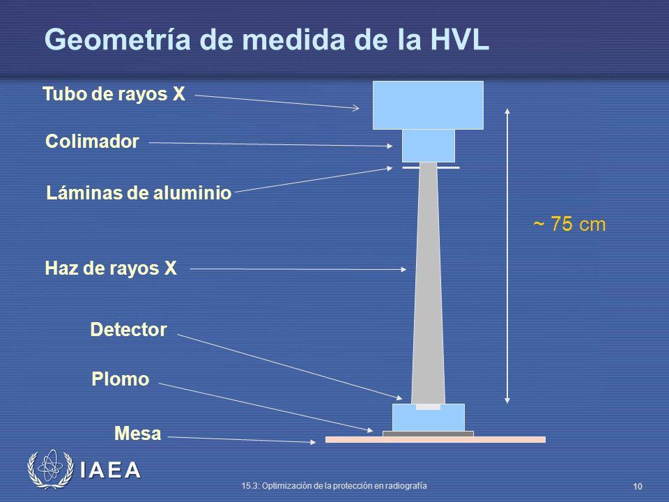 Geometría de medida de la HVL