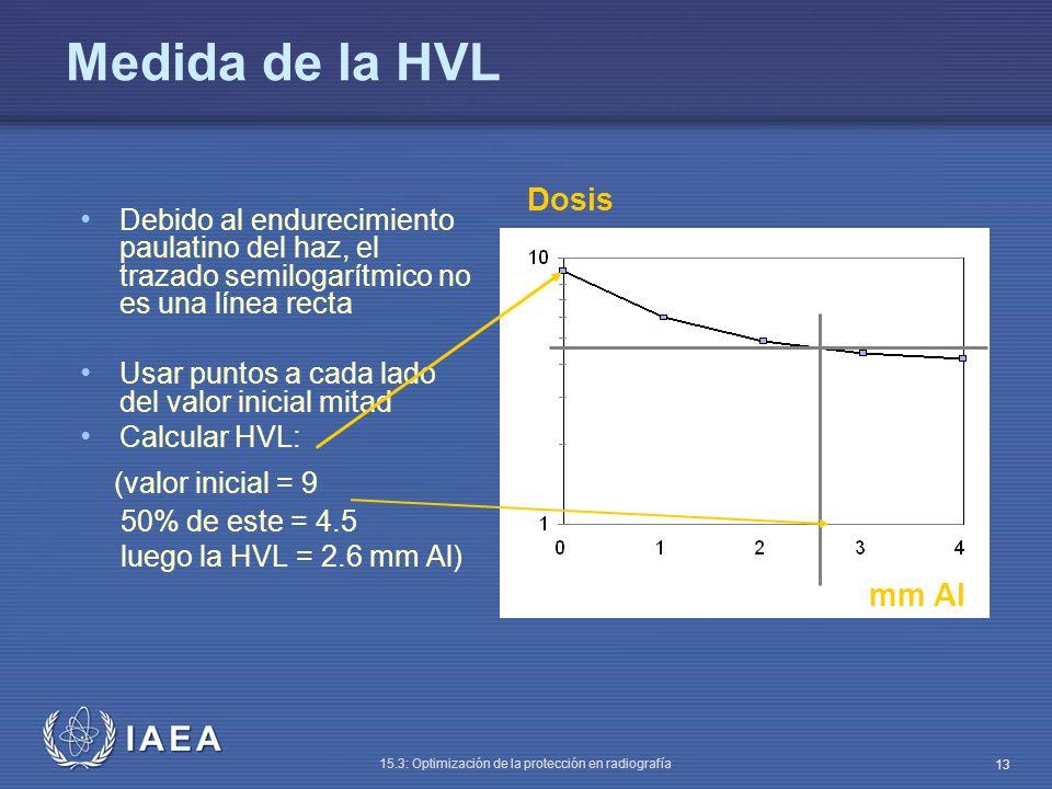Medida de la HVL (valor inicial = 9 Dosis mm Al