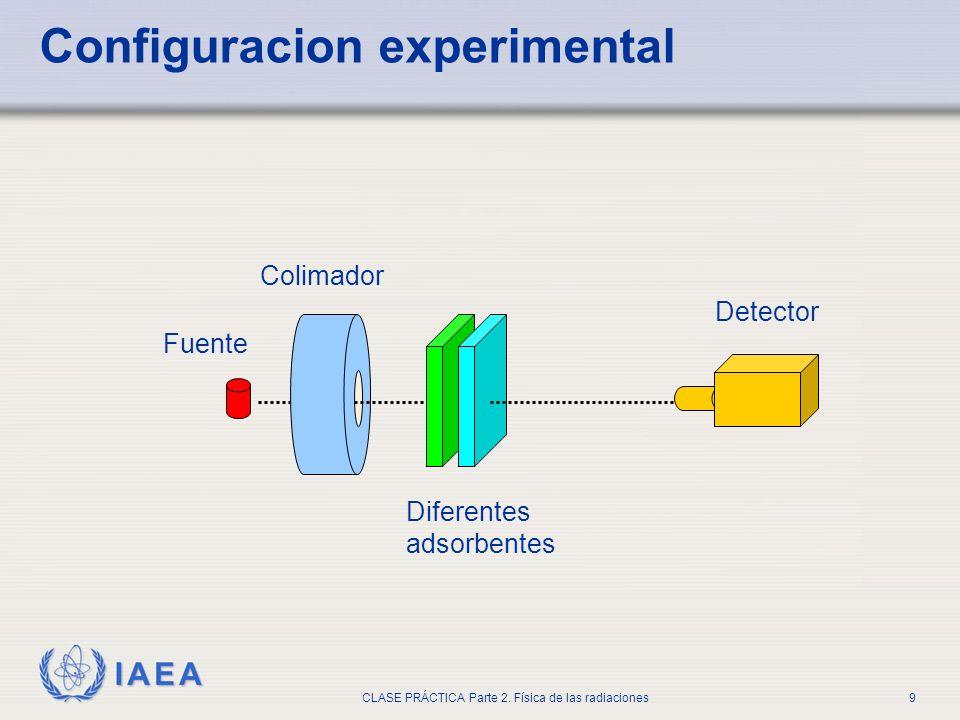 Configuracion experimental