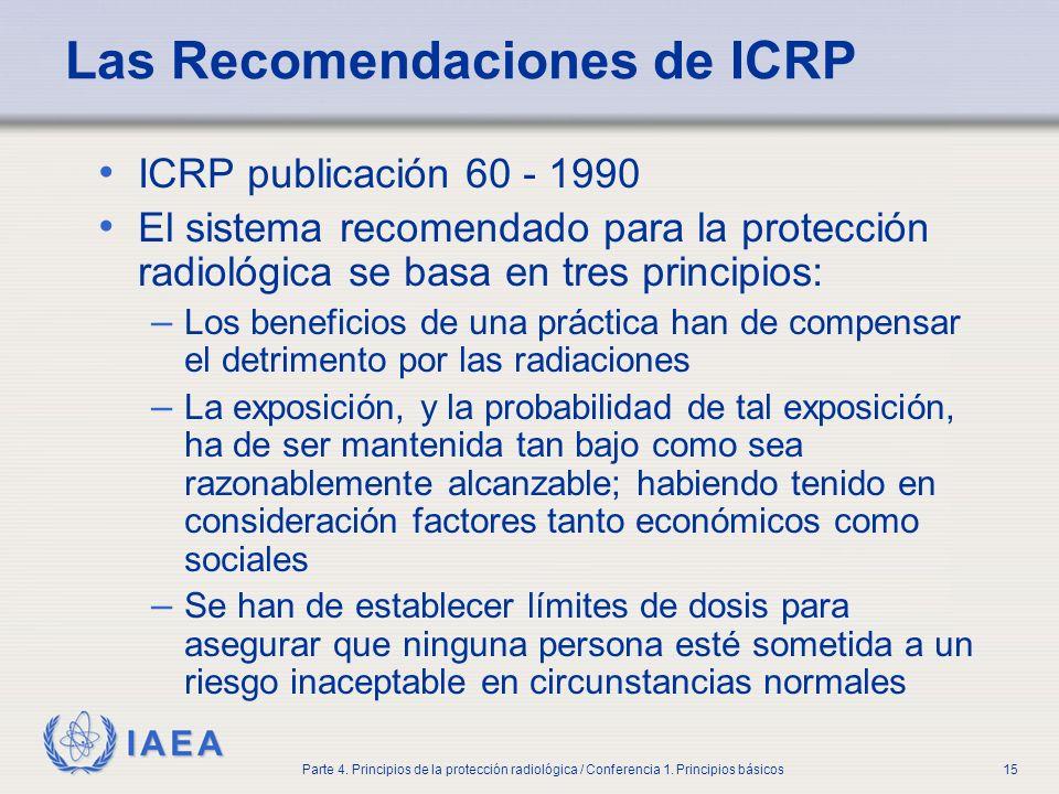 Las Recomendaciones de ICRP