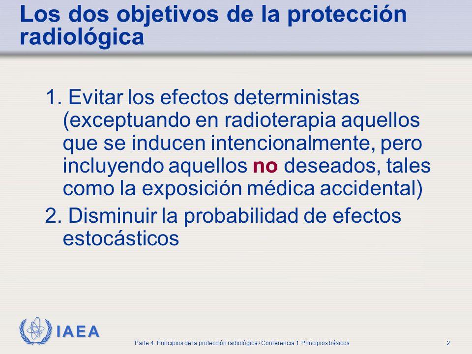Los dos objetivos de la protección radiológica