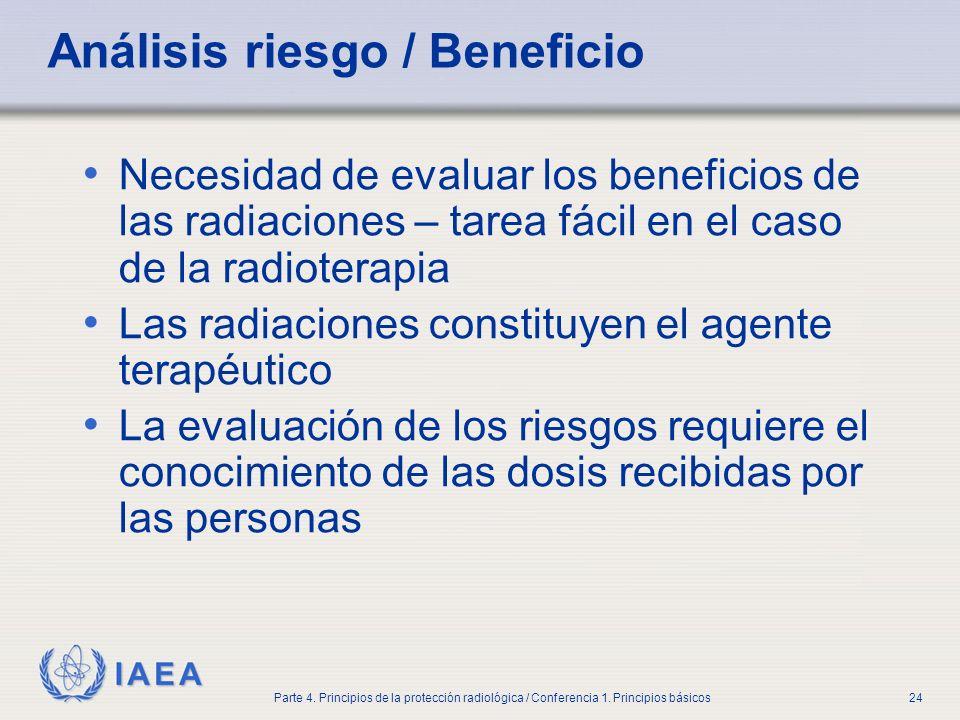 Análisis riesgo / Beneficio