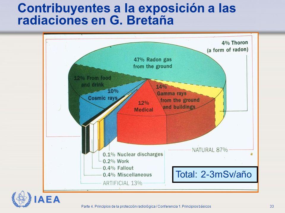 Contribuyentes a la exposición a las radiaciones en G. Bretaña
