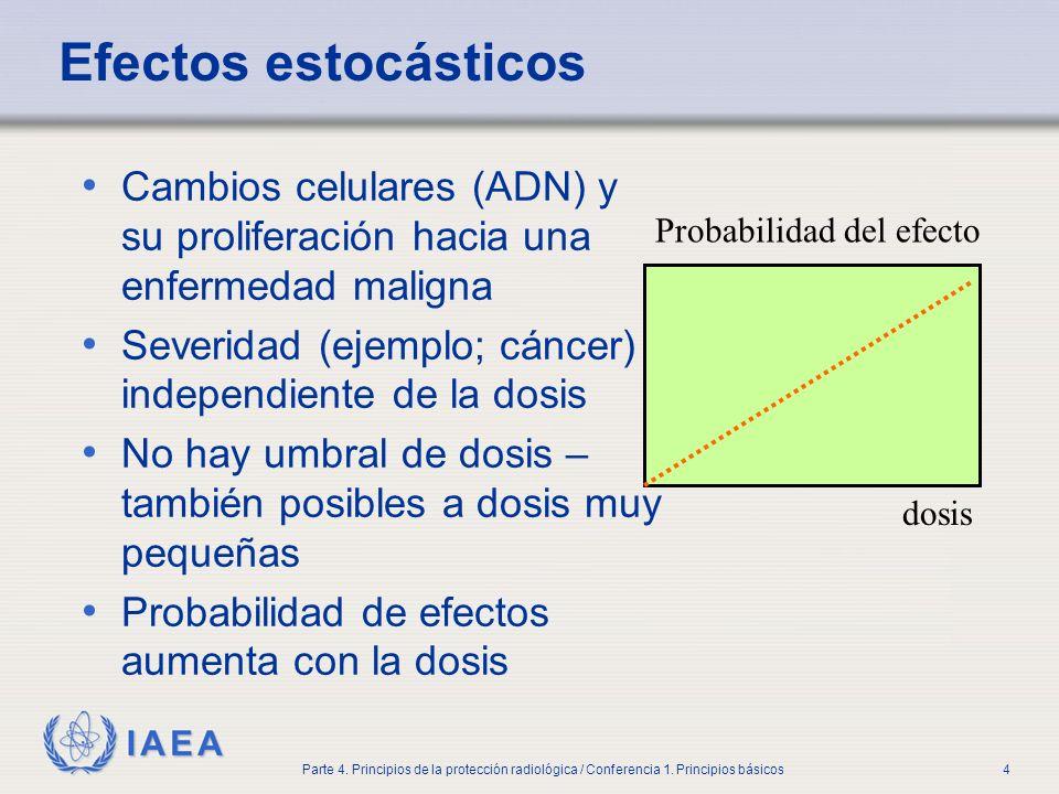 Part No 4, Lesson No 1 Radiation Safety. Efectos estocásticos. Cambios celulares (ADN) y su proliferación hacia una enfermedad maligna.
