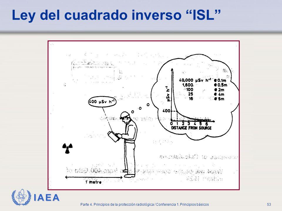 Ley del cuadrado inverso ISL