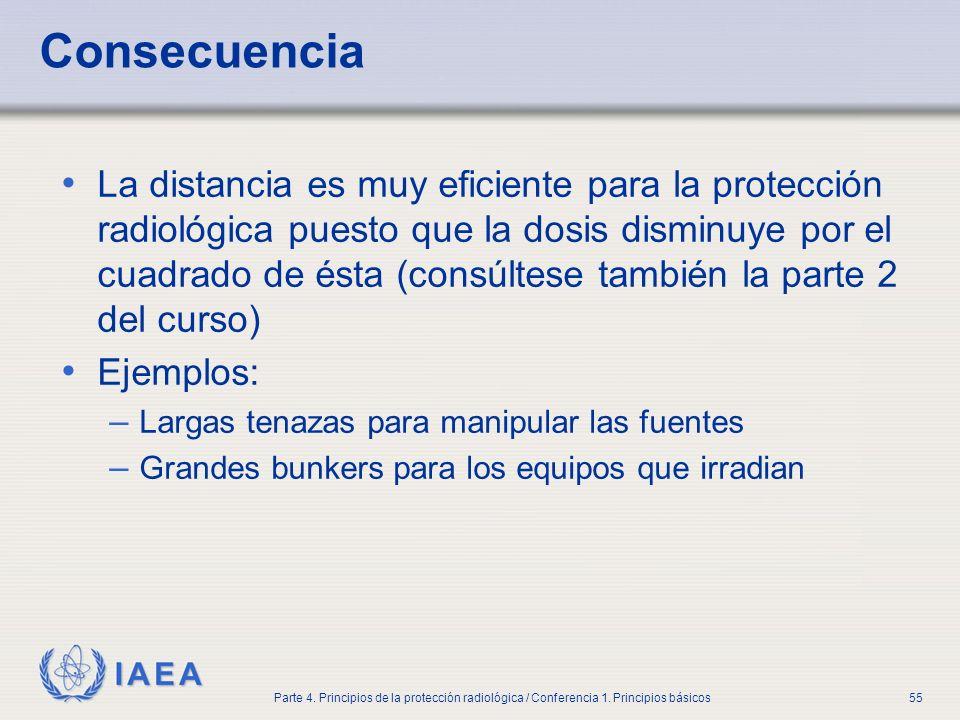 Part No 4, Lesson No 1Radiation Safety. Consecuencia.