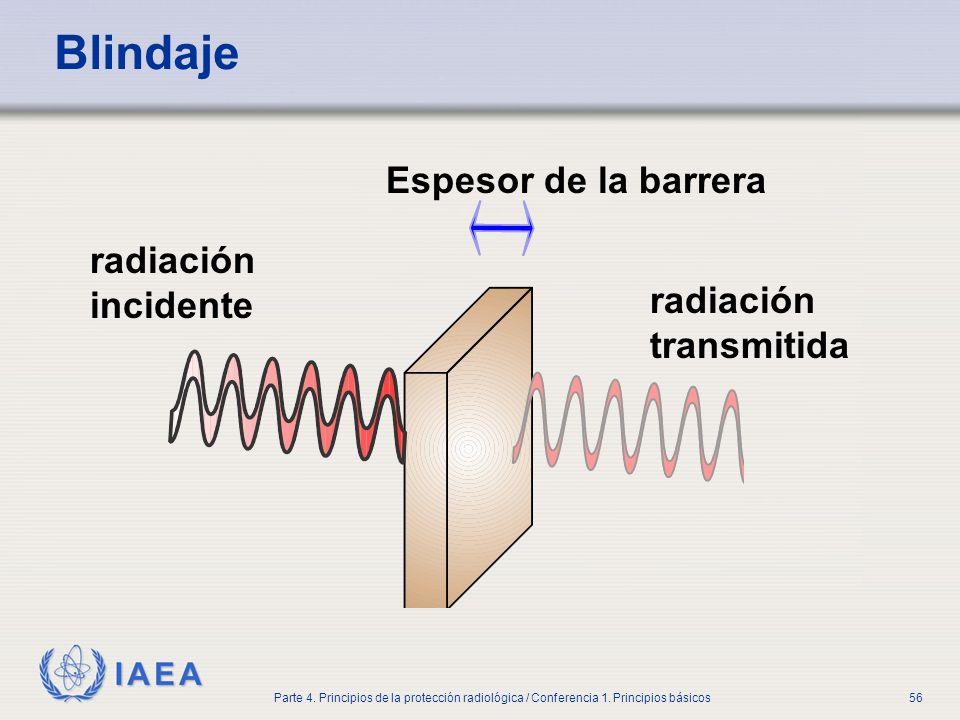 Blindaje Espesor de la barrera radiación incidente radiación