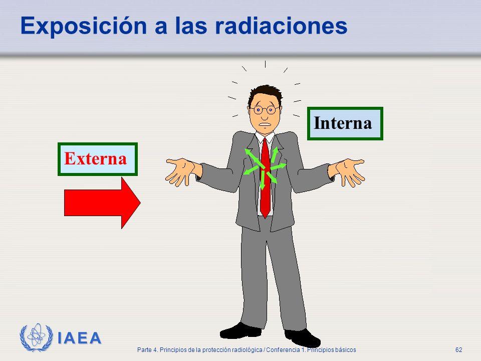 Exposición a las radiaciones
