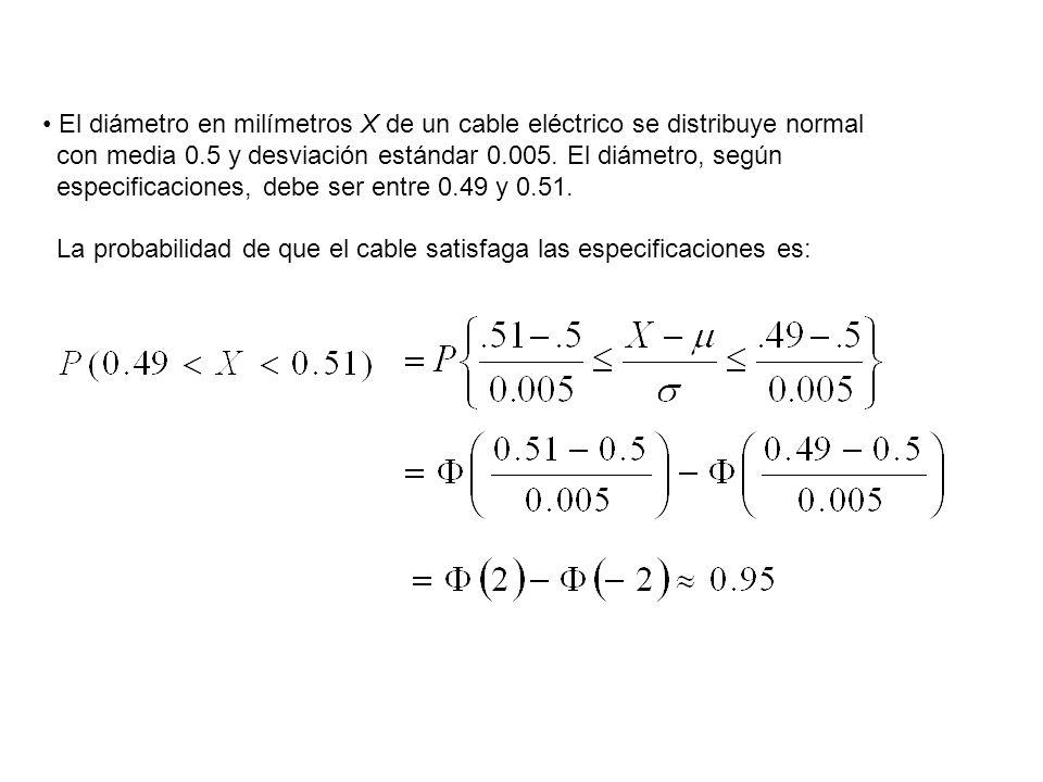 El diámetro en milímetros X de un cable eléctrico se distribuye normal