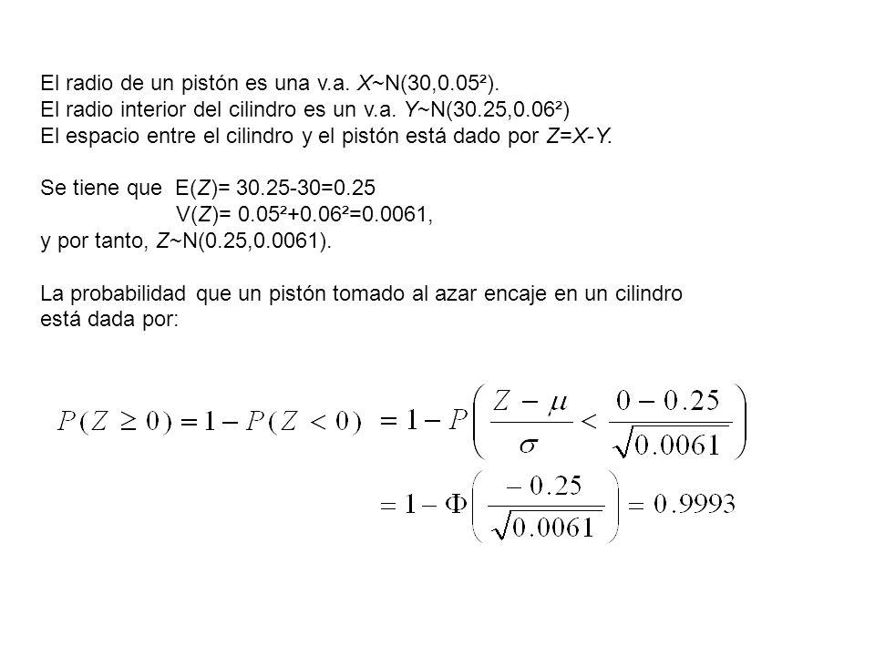 El radio de un pistón es una v.a. X~N(30,0.05²).