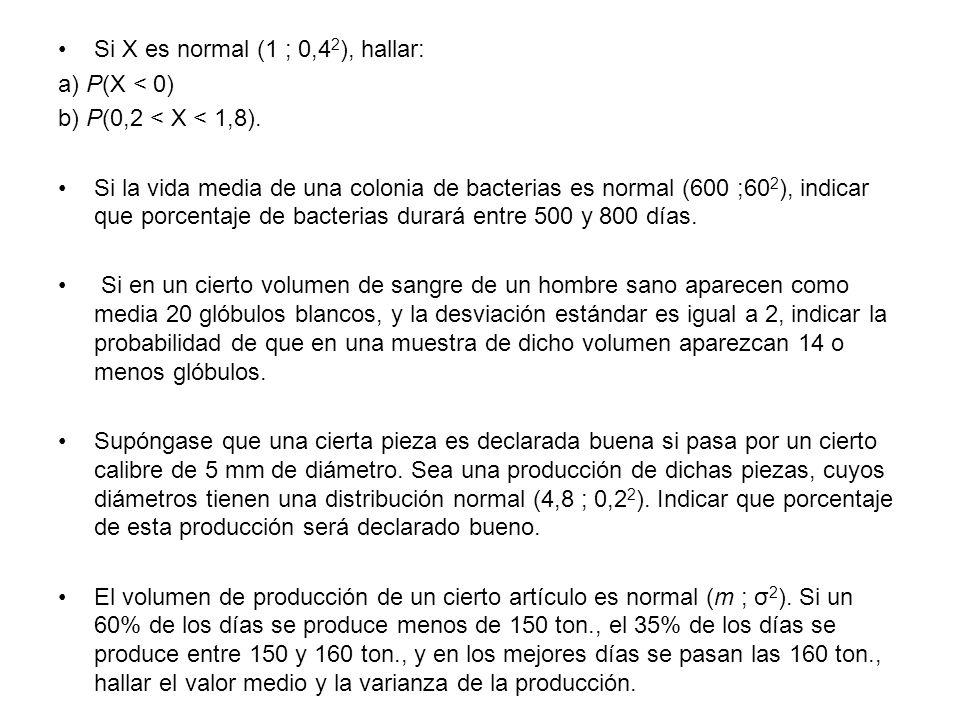 Si X es normal (1 ; 0,42), hallar: