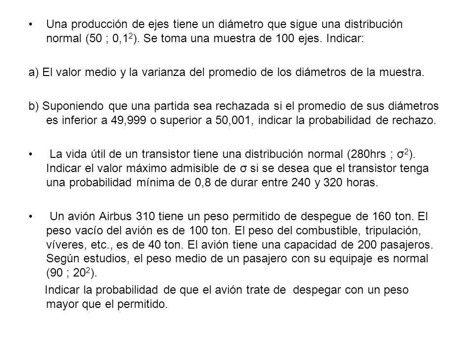 Una producción de ejes tiene un diámetro que sigue una distribución normal (50 ; 0,12). Se toma una muestra de 100 ejes. Indicar: