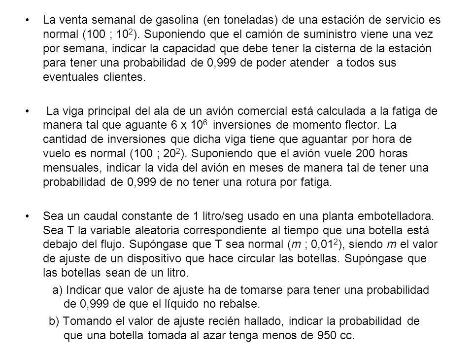 La venta semanal de gasolina (en toneladas) de una estación de servicio es normal (100 ; 102). Suponiendo que el camión de suministro viene una vez por semana, indicar la capacidad que debe tener la cisterna de la estación para tener una probabilidad de 0,999 de poder atender a todos sus eventuales clientes.