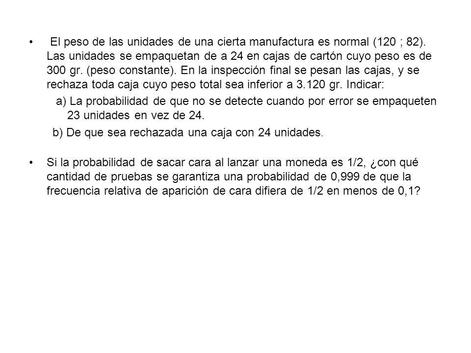El peso de las unidades de una cierta manufactura es normal (120 ; 82)