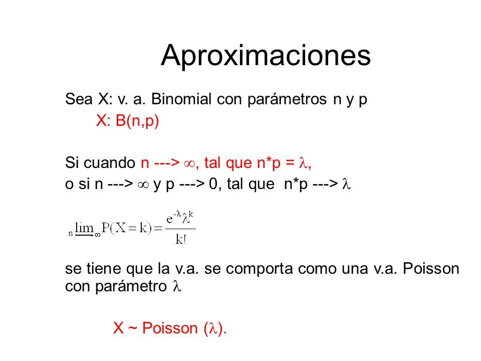 Aproximaciones Sea X: v. a. Binomial con parámetros n y p X: B(n,p)