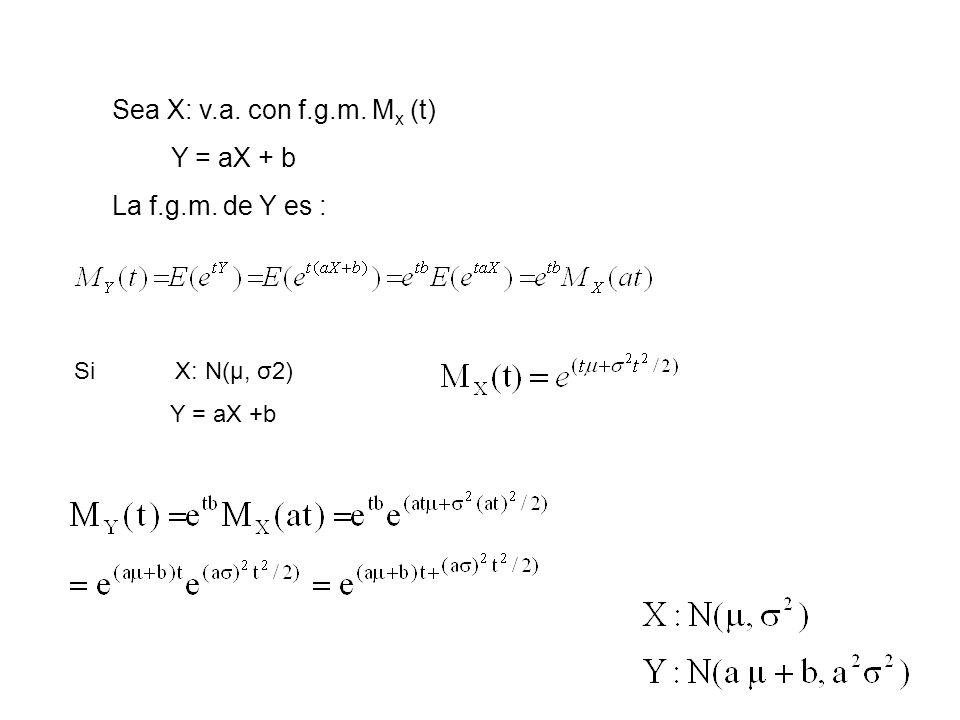 Sea X: v.a. con f.g.m. Mx (t) Y = aX + b La f.g.m. de Y es :