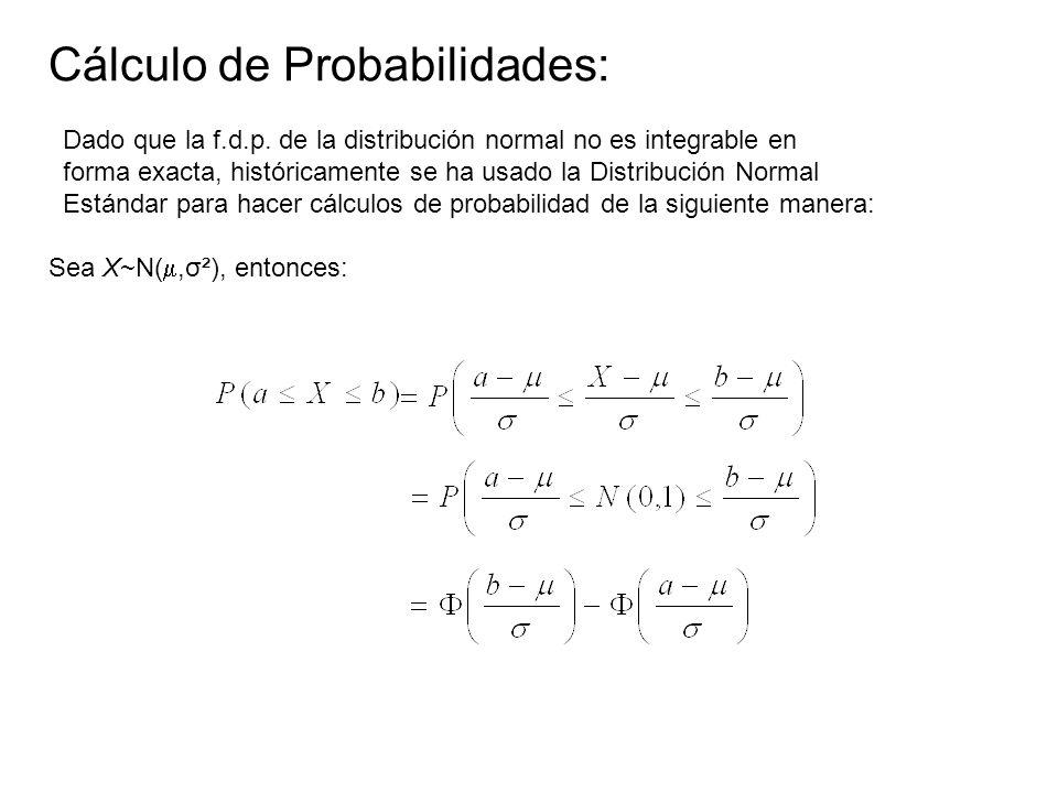 Cálculo de Probabilidades: