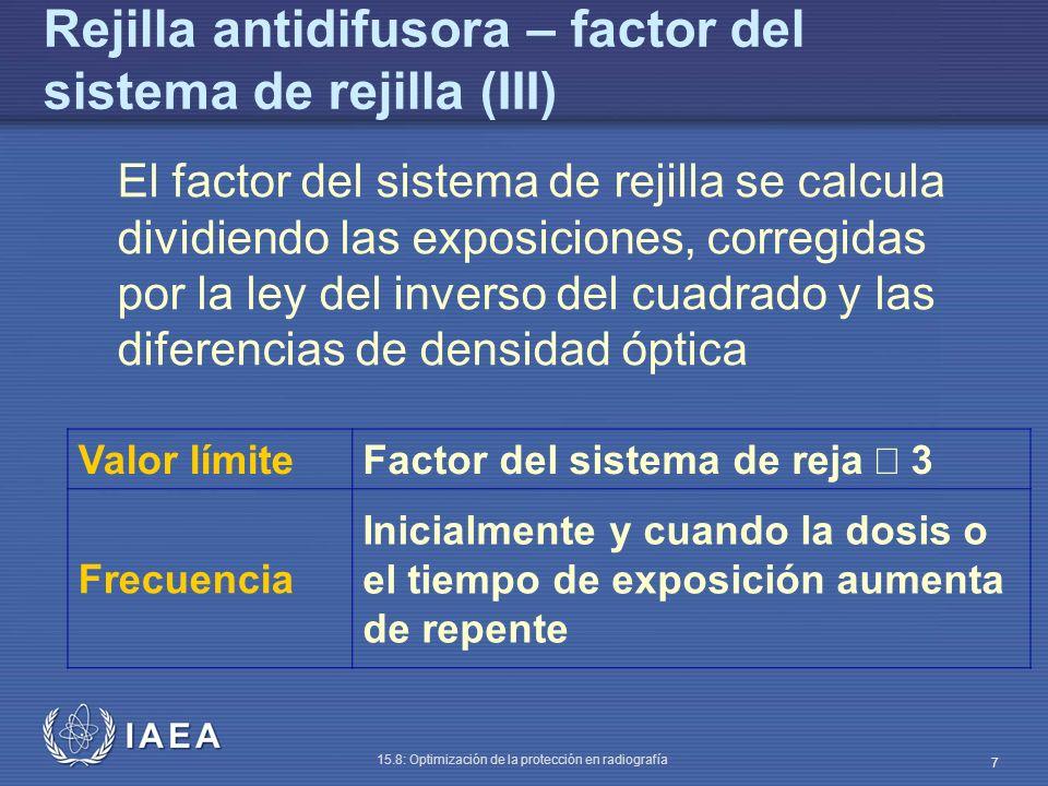 Rejilla antidifusora – factor del sistema de rejilla (III)